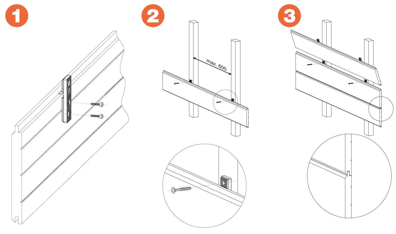 Jak zamontować okno dachowe? Montaż okna zwykły i obniżony - E-okna